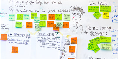 Design Thinking for Sustainable Solutions